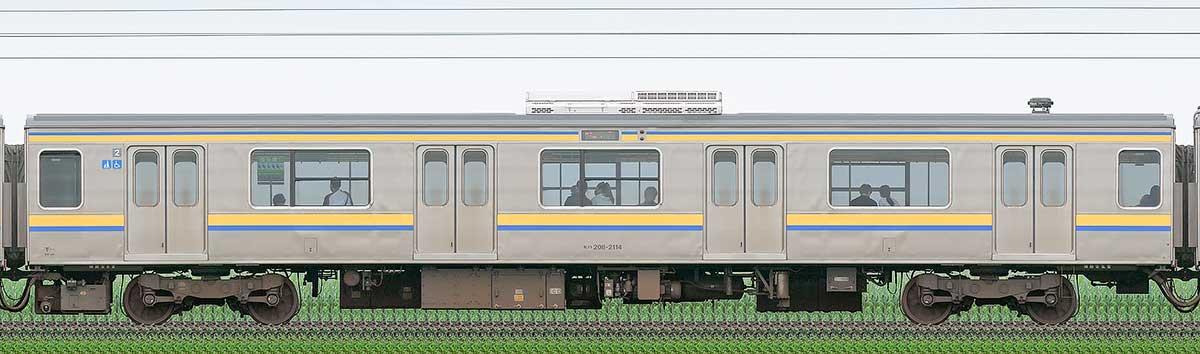 JR東日本209系モハ208-2114の側面写真|RailFile.jp|鉄道車両サイド ...