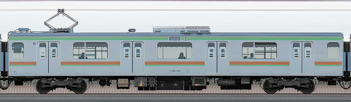 JR東日本209系モハ209-3101海側の側面写真
